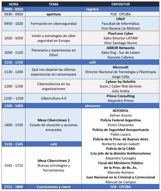 Primer Encuentro Provincial sobre Seguridad y Cibercrimen