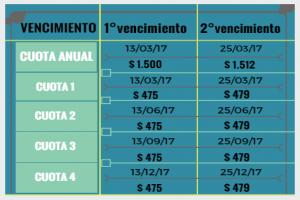 25/03/17 opera 2° vencimiento de la cuota 1 y pago anual - Matrícula 2017